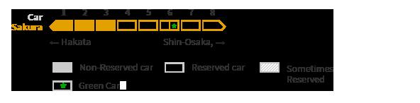 Sakura Seat reservations