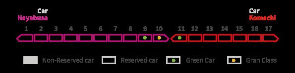 Akita Shinkansen seat reservation