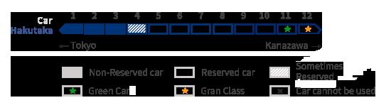 Hakutaka Seat reservation