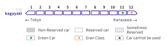 Kagayaki Seat reservation