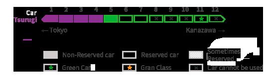 Tsurugi Seat reservation