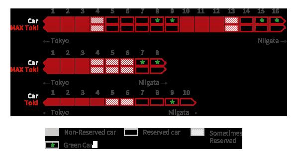 Toki Shinkansen Seat reservation
